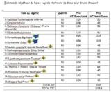 Capture Commande Végétaux Haie Lycée Horticole 2019